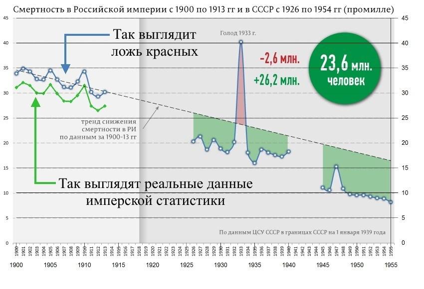 должно статистика российской империи фоторамка является прекрасным