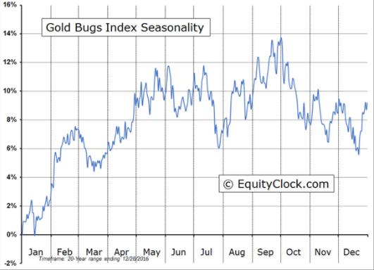 Боб Мориарти: Следующий скачок цен на драгоценные металлы будет куда выше
