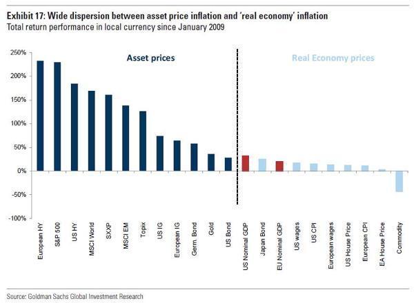 Очень плохая идея: ФРС должна иметь и защищать инфляционную мишень