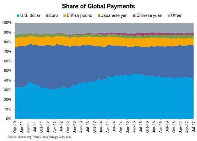 Миф фьючерсных контрактов по схеме «золотое обеспечение – нефть – юань»