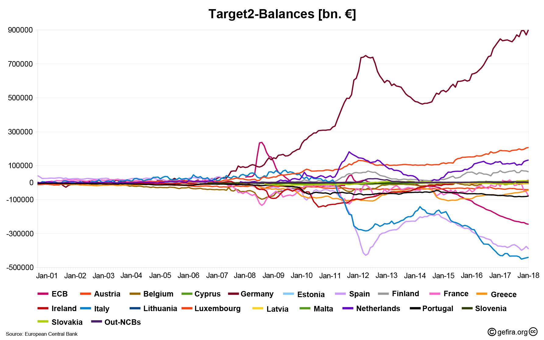 европейская банковская система