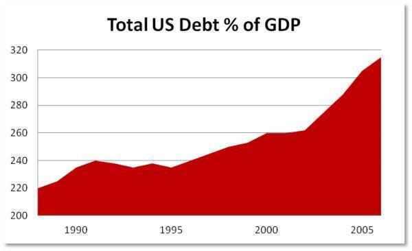 Очень плохая идея: государственный долг – это на самом деле не долг