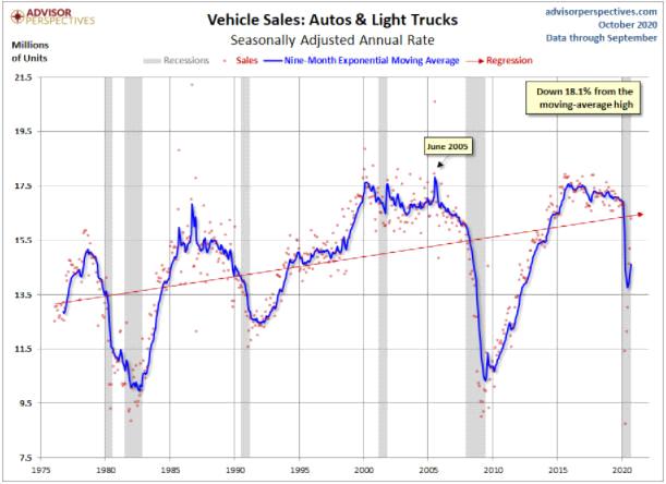 Закон Райта, электромобили и глупость таргетирования инфляции