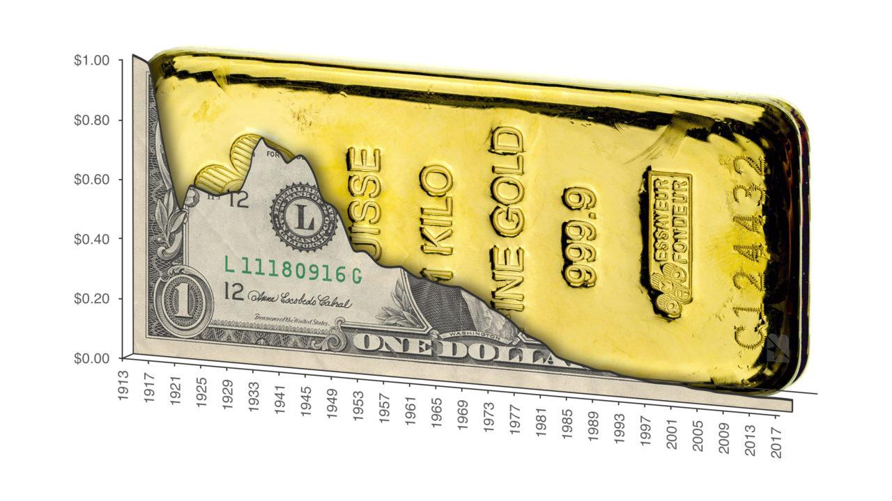 потеря покупательной способности доллара