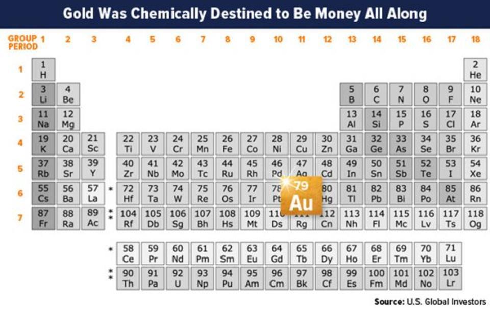 Золоту было химически суждено стать деньгами