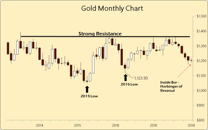 Знаки золотого апокалипсиса: слияние и поглощение и исчезновение фондов