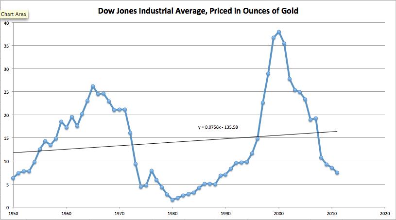 Индекс золота процент риска на сделку форекс