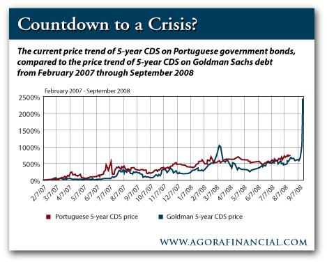 Возвращение кризиса суверенных долгов