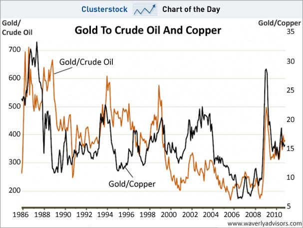 Есть ли хотя бы КАКИЕ-НИБУДЬ доказательства того, что GLD ETF искажает цену на золото?