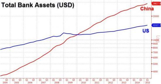 Китай/кризис