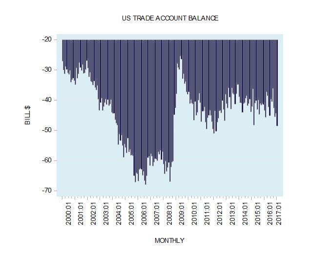 Как понимать механизм создания денег и торговый баланс