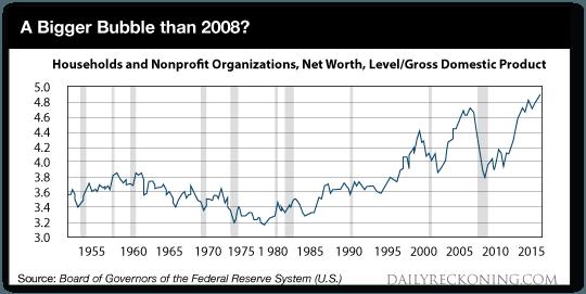 Сигнал неминуемого краха рынка?