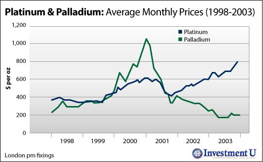Palladium  Definition of Palladium by MerriamWebster