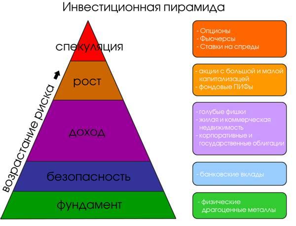 Сколько золота может купить кандидат в президенты Украины