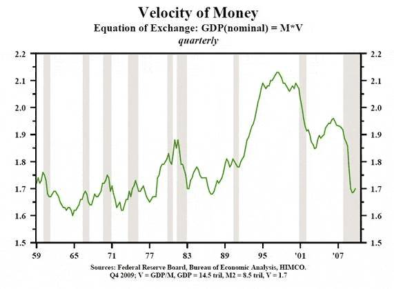 Гиперинфляция – это фискальный, а не монетарный феномен