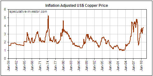 Инфляция и «ресурсный суперцикл»