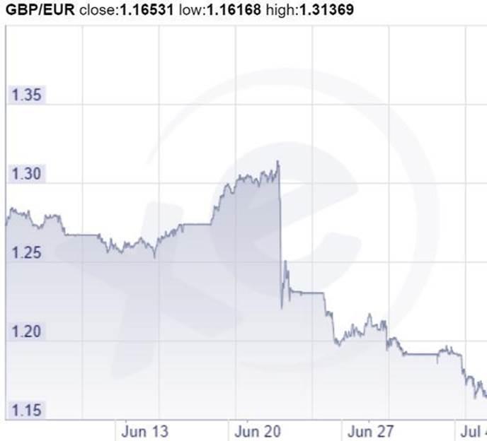 Вы можете себе представить, чтобы ФРС поднял ставки в такой ситуации? Европа в огне