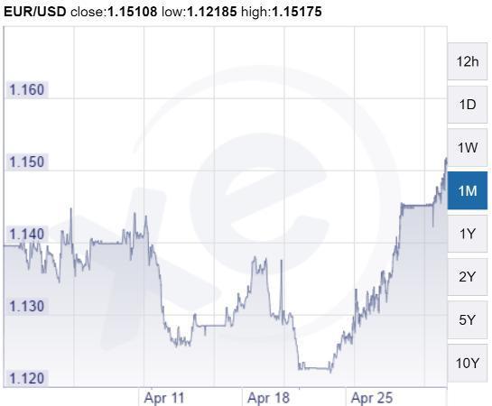 Битва валютной войны, которую Европа и Япония не могут себе позволить проиграть