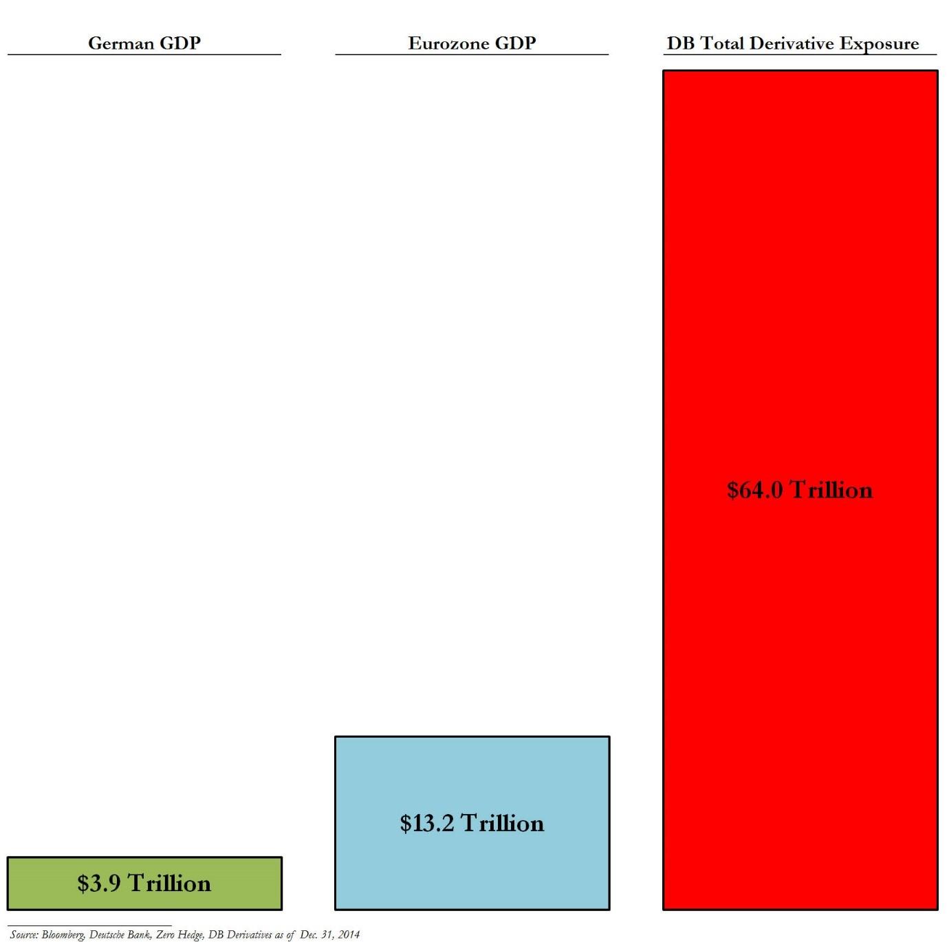 Дойче банк положит начало новому «финансовому кризису»!