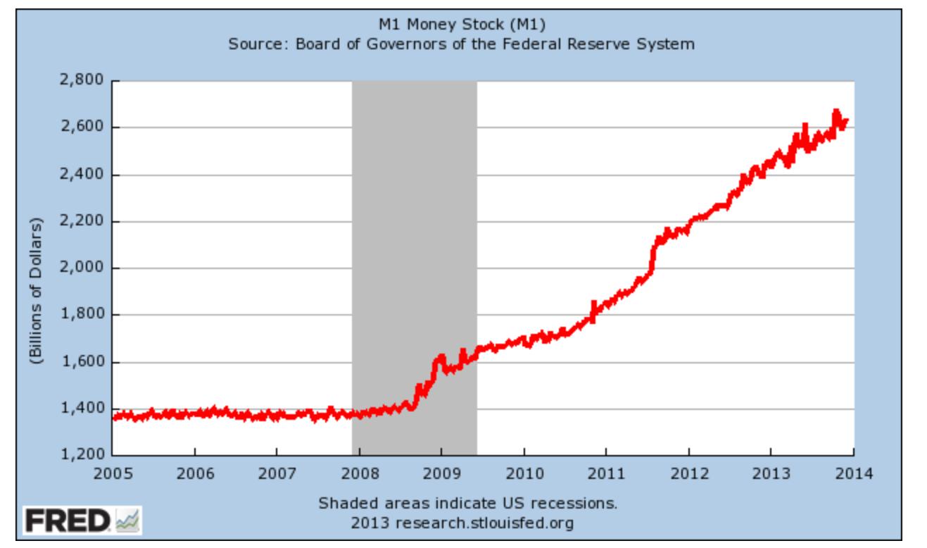 Скорость обращение денег показывает стоячки