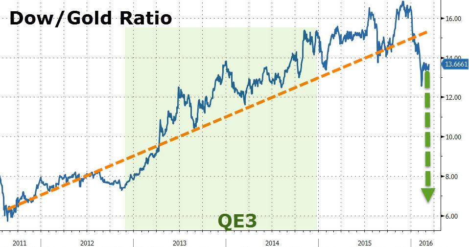 Лучший год для золота с 1974 года вызвал рекордные покупки акций золотых индексных фондов