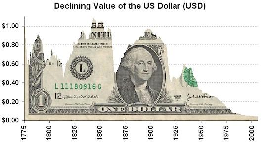 Курс вьетнамской валюты