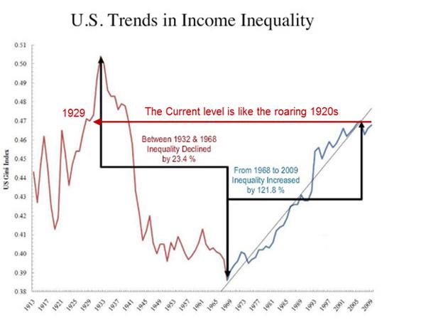 Прибыль есть а богаче не стали инфляция