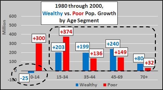мировой демографический кризис