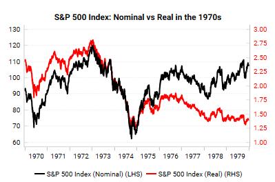 Как инфляция надувает фондовых инвесторов