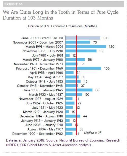 Теперь падают акции и облигации…
