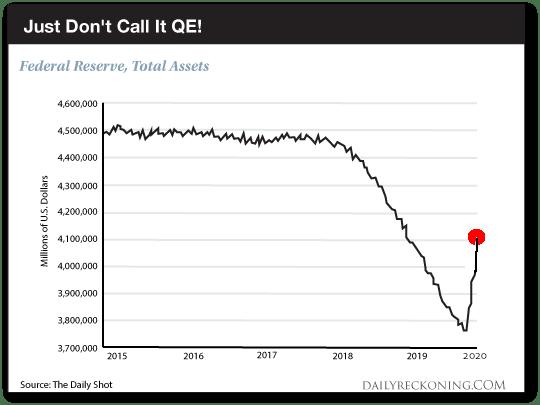 Признания центрального банкира