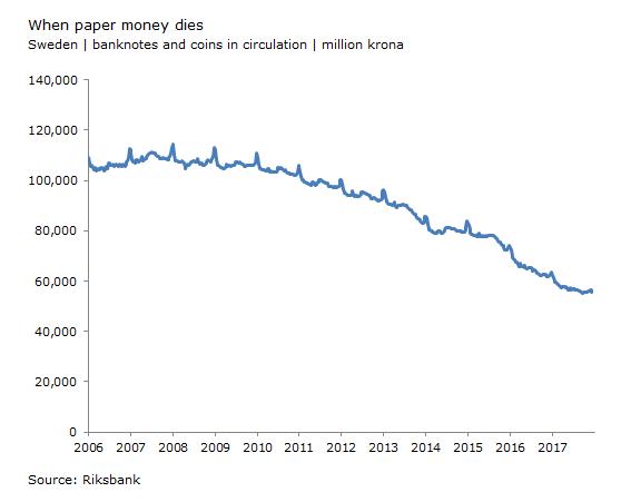 Только анонимные электронные деньги спасут центральные банки от подчинения
