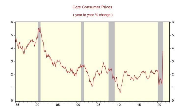 Главный экономист: Реальная инфляция доллара США теперь стала двузначной, ждите боли