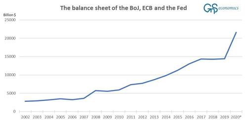 Гиперинфляция на горизонте?