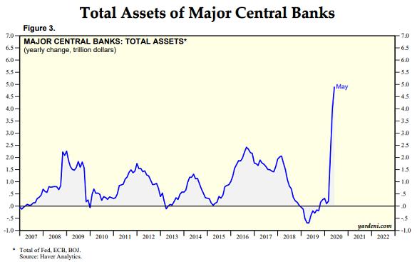 Покупка золота против Большого Пузыря ФРС