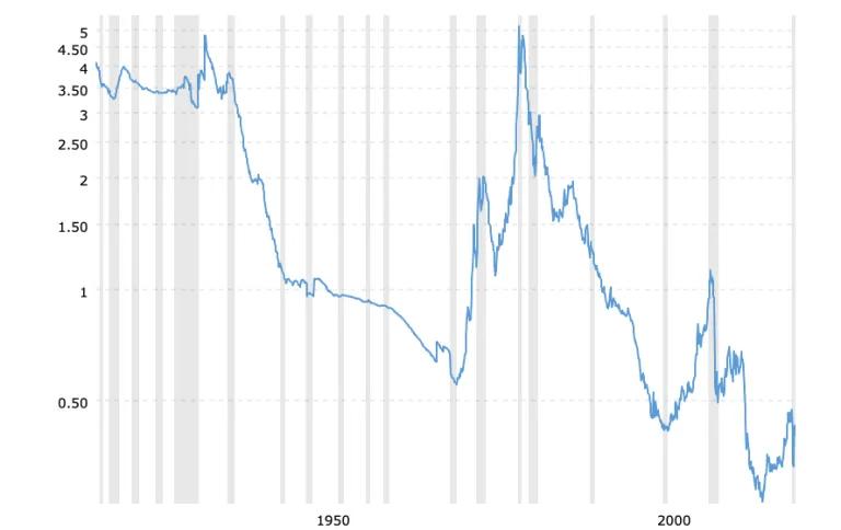 цена на золото денежная база