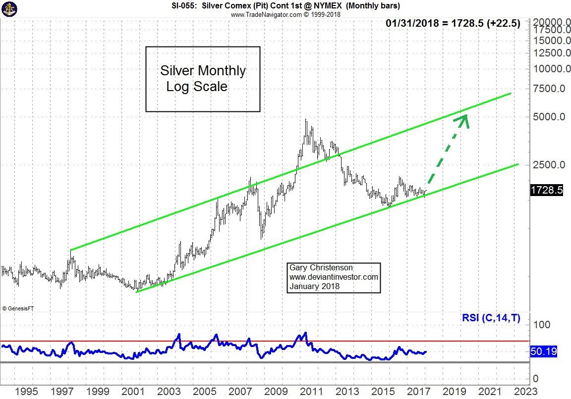 Покупательная способность – в серебре