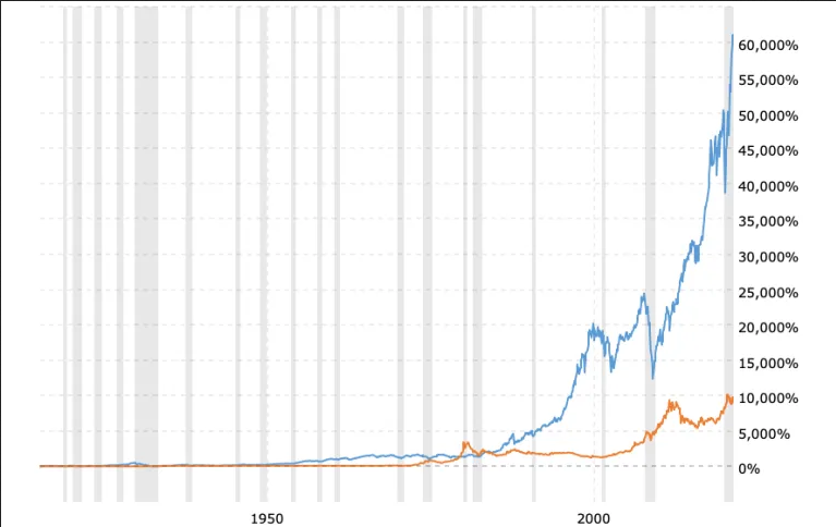 Золото по $4000 – страховка, хедж, инвестиция
